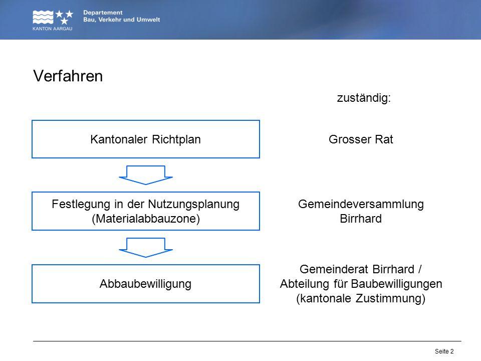 Seite 2 Verfahren Kantonaler Richtplan Festlegung in der Nutzungsplanung (Materialabbauzone) Grosser Rat Gemeindeversammlung Birrhard Gemeinderat Birrhard / Abteilung für Baubewilligungen (kantonale Zustimmung) zuständig: Abbaubewilligung