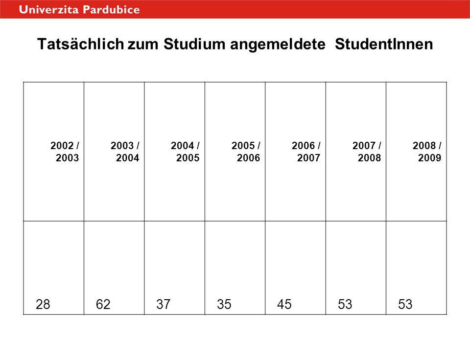 Tatsächlich zum Studium angemeldete StudentInnen 2002 / 2003 2003 / 2004 2004 / 2005 2005 / 2006 2006 / 2007 2007 / 2008 2008 / 2009 28 62 37 35 45 53