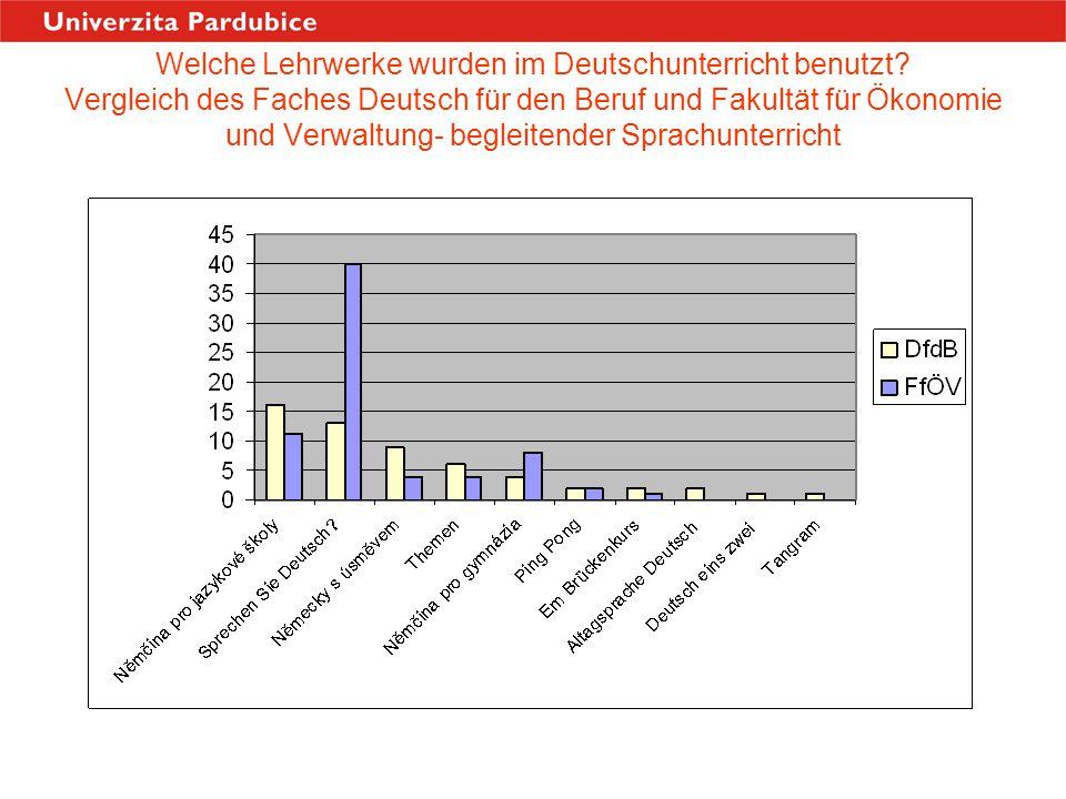 Welche Lehrwerke wurden im Deutschunterricht benutzt? Vergleich des Faches Deutsch für den Beruf und Fakultät für Ökonomie und Verwaltung- begleitende
