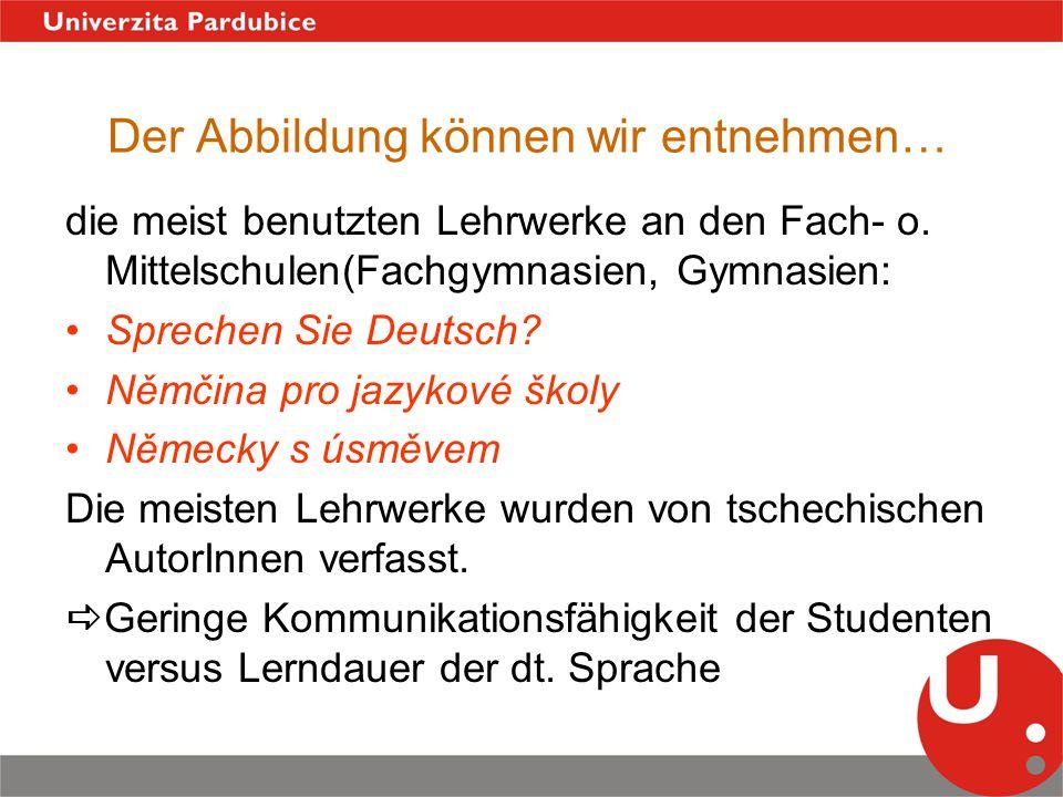 Der Abbildung können wir entnehmen… die meist benutzten Lehrwerke an den Fach- o. Mittelschulen(Fachgymnasien, Gymnasien: Sprechen Sie Deutsch? Němčin