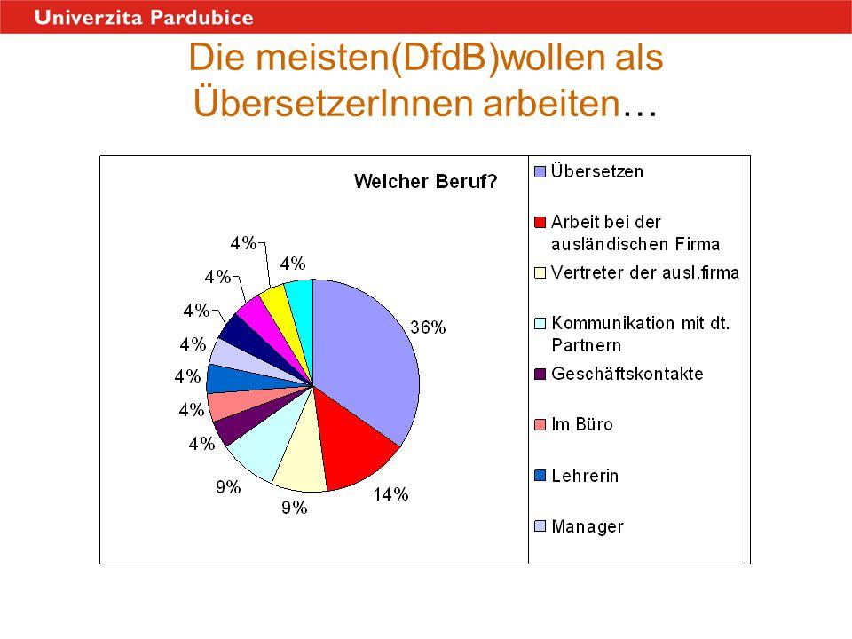 Die meisten(DfdB)wollen als ÜbersetzerInnen arbeiten…