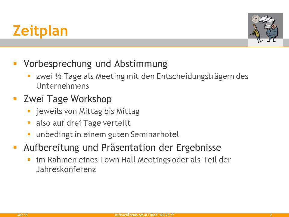 Zeitplan  Vorbesprechung und Abstimmung  zwei ½ Tage als Meeting mit den Entscheidungsträgern des Unternehmens  Zwei Tage Workshop  jeweils von Mi