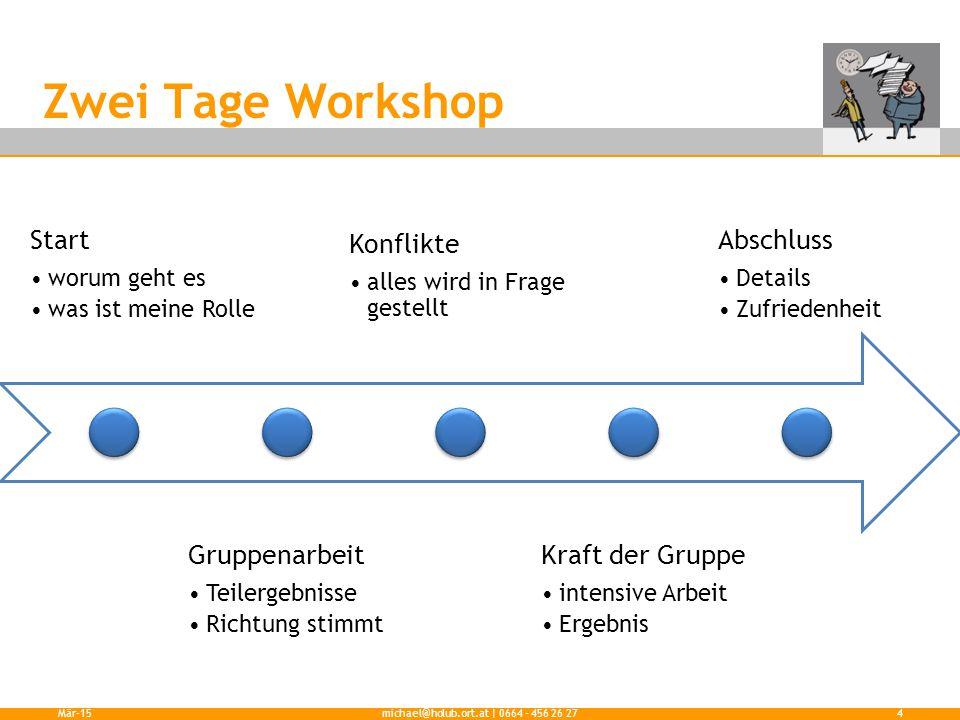 Zwei Tage Workshop Start worum geht es was ist meine Rolle Gruppenarbeit Teilergebnisse Richtung stimmt Konflikte alles wird in Frage gestellt Kraft d