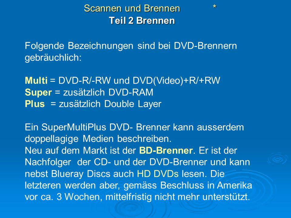 Scannen und Brennen * Teil 2 Brennen Folgende Bezeichnungen sind bei DVD-Brennern gebräuchlich: Multi = DVD-R/-RW und DVD(Video)+R/+RW Super = zusätzl