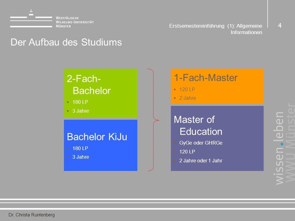 Dr. Christa Runtenberg Erstsemestereinführung (1): Allgemeine Informationen 4 Der Aufbau des Studiums 2-Fach- Bachelor  180 LP  3 Jahre Bachelor KiJ