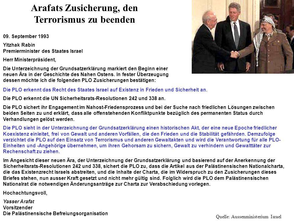 09. September 1993 Yitzhak Rabin Premierminister des Staates Israel Herr Ministerpräsident, Die Unterzeichnung der Grundsatzerklärung markiert den Beg