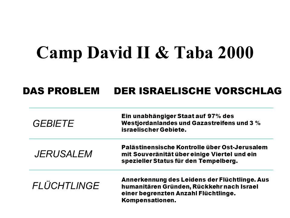 Annerkennung des Leidens der Flüchtlinge. Aus humanitären Gründen, Rückkehr nach Israel einer begrenzten Anzahl Flüchtlinge. Kompensationen. FLÜCHTLIN