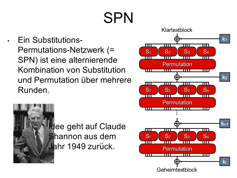 SPN S1S1S1S1 S2S2S2S2 S3S3S3S3 S4S4S4S4 Permutation S1S1S1S1 S2S2S2S2 S3S3S3S3 S4S4S4S4 Permutation S1S1S1S1 S2S2S2S2 S3S3S3S3 S4S4S4S4 Permutation k1k1k1k1 k2k2k2k2 k r-1 krkrkrkr......