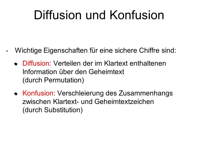 Diffusion und Konfusion Wichtige Eigenschaften für eine sichere Chiffre sind: Diffusion: Verteilen der im Klartext enthaltenen Information über den Geheimtext (durch Permutation) Konfusion: Verschleierung des Zusammenhangs zwischen Klartext- und Geheimtextzeichen (durch Substitution)