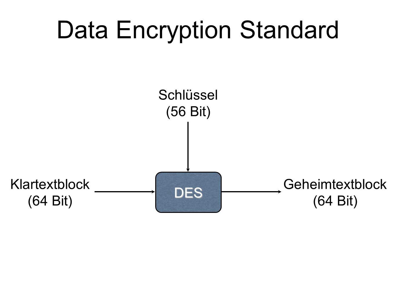 Data Encryption Standard DES Schlüssel (56 Bit) Klartextblock (64 Bit) Geheimtextblock (64 Bit)