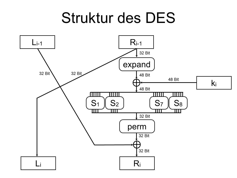 Struktur des DES perm kiki LiLi L i-1 RiRi R i-1 S1S1 S2S2 S7S7 S8S8 expand 32 Bit 48 Bit 32 Bit