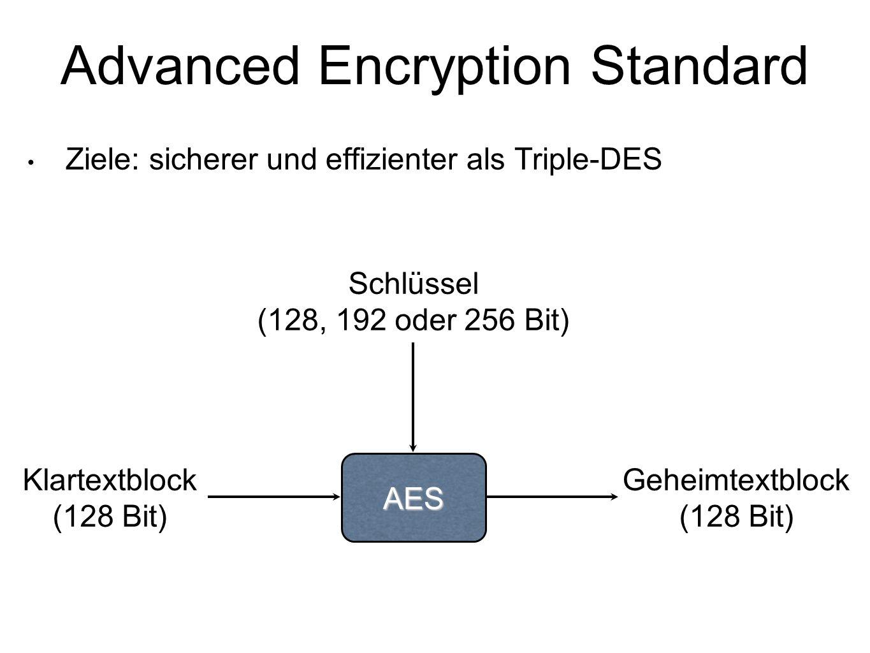 Advanced Encryption Standard AES Schlüssel (128, 192 oder 256 Bit) Klartextblock (128 Bit) Geheimtextblock (128 Bit) Ziele: sicherer und effizienter als Triple-DES