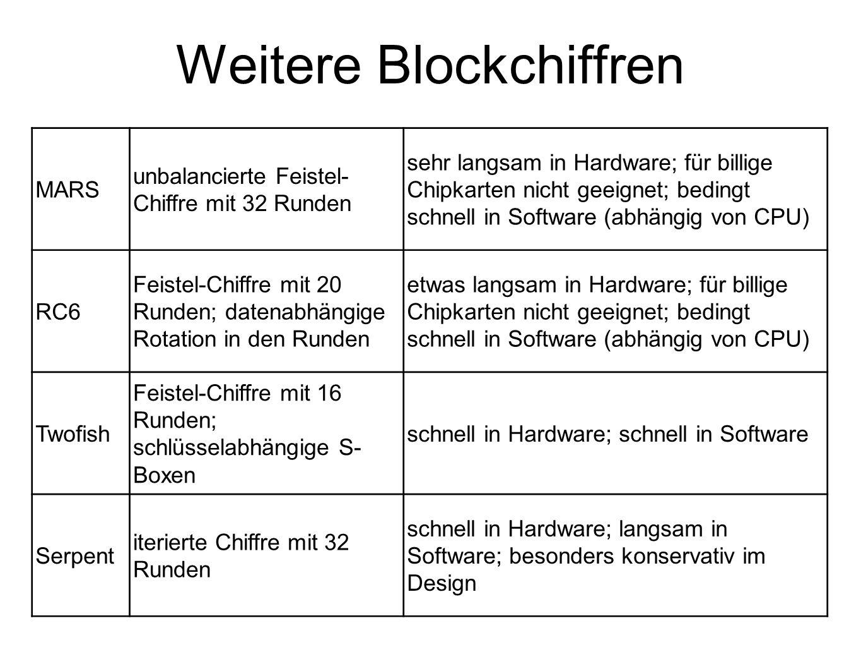 Weitere Blockchiffren MARS unbalancierte Feistel- Chiffre mit 32 Runden sehr langsam in Hardware; für billige Chipkarten nicht geeignet; bedingt schnell in Software (abhängig von CPU) RC6 Feistel-Chiffre mit 20 Runden; datenabhängige Rotation in den Runden etwas langsam in Hardware; für billige Chipkarten nicht geeignet; bedingt schnell in Software (abhängig von CPU) Twofish Feistel-Chiffre mit 16 Runden; schlüsselabhängige S- Boxen schnell in Hardware; schnell in Software Serpent iterierte Chiffre mit 32 Runden schnell in Hardware; langsam in Software; besonders konservativ im Design