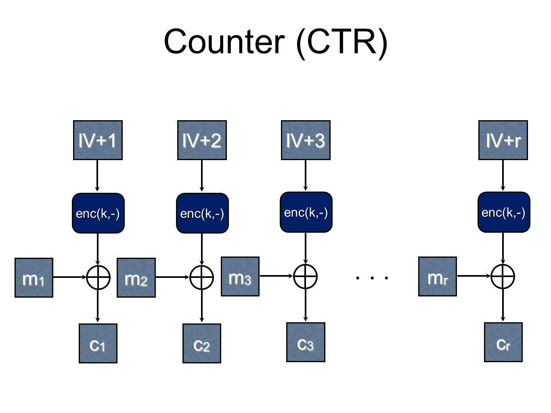 Counter (CTR) m1m1m1m1 m2m2m2m2 enc(k,-) c1c1c1c1 c2c2c2c2 enc(k,-)...
