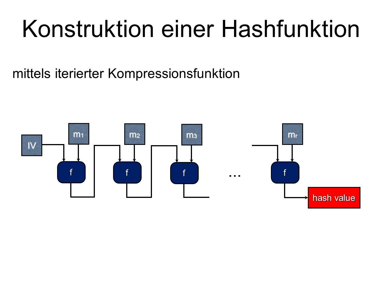 Konstruktion einer Hashfunktion m1m1m1m1 f IV m2m2m2m2f m3m3m3m3 f mrmrmrmrf...