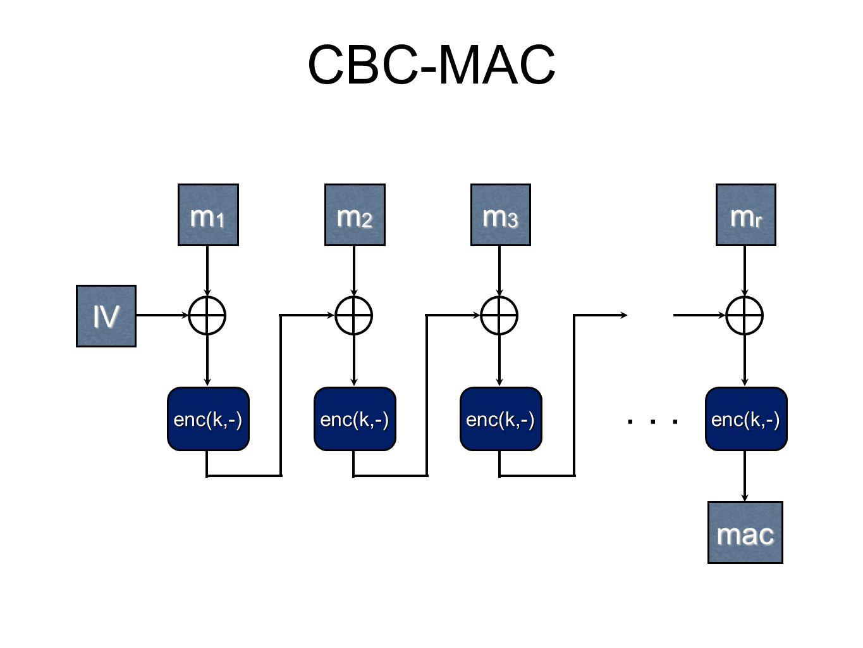 CBC-MAC m1m1m1m1 m2m2m2m2 m3m3m3m3 enc(k,-) mrmrmrmr mac enc(k,-)enc(k,-)enc(k,-)... IV