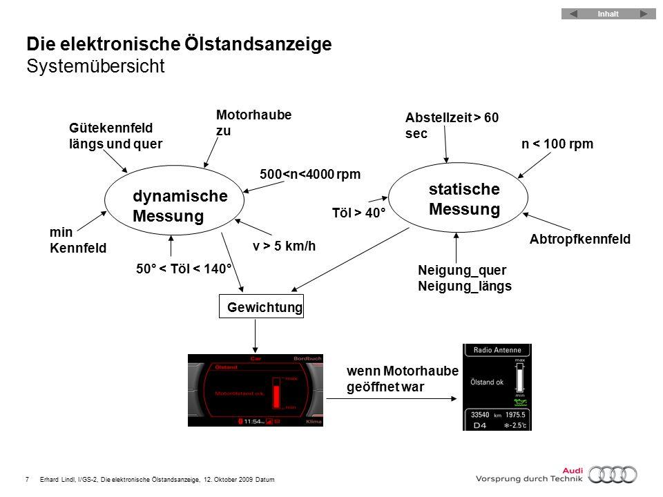 7Erhard Lindl, I/GS-2, Die elektronische Ölstandsanzeige, 12. Oktober 2009 Datum Die elektronische Ölstandsanzeige Systemübersicht dynamische Messung