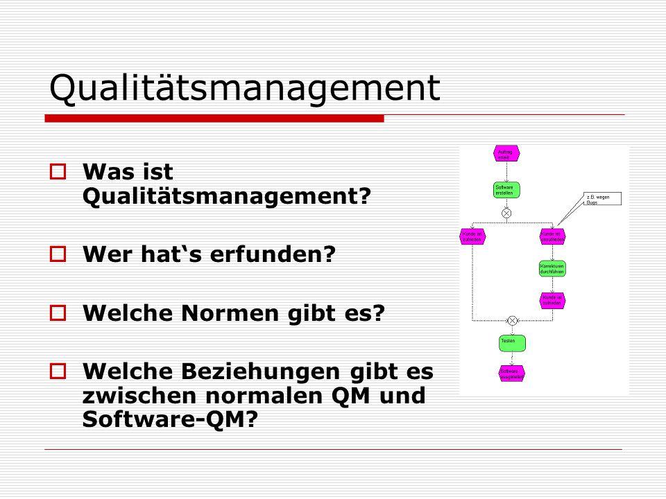 Qualitätsmanagement  Was ist Qualitätsmanagement.