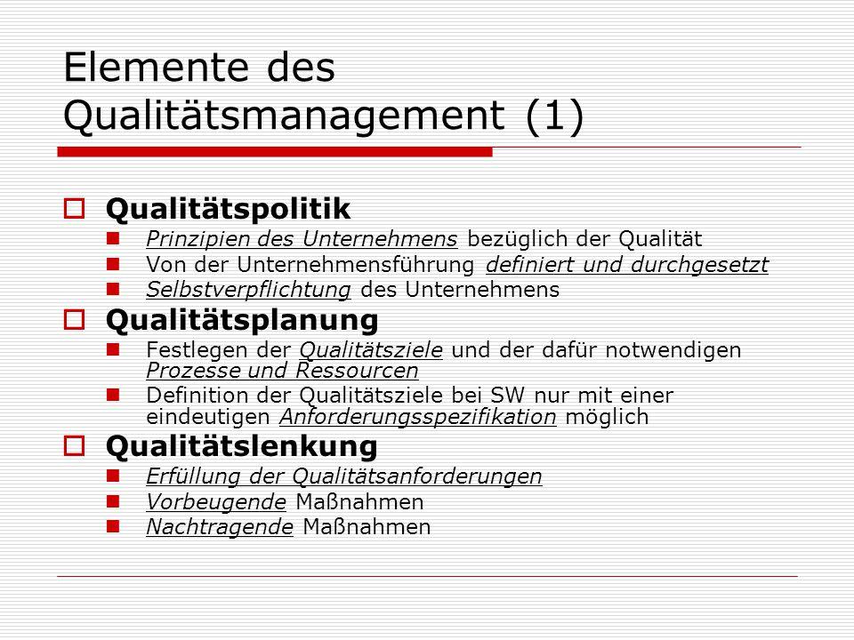 Elemente des Qualitätsmanagement (1)  Qualitätspolitik Prinzipien des Unternehmens bezüglich der Qualität Von der Unternehmensführung definiert und durchgesetzt Selbstverpflichtung des Unternehmens  Qualitätsplanung Festlegen der Qualitätsziele und der dafür notwendigen Prozesse und Ressourcen Definition der Qualitätsziele bei SW nur mit einer eindeutigen Anforderungsspezifikation möglich  Qualitätslenkung Erfüllung der Qualitätsanforderungen Vorbeugende Maßnahmen Nachtragende Maßnahmen
