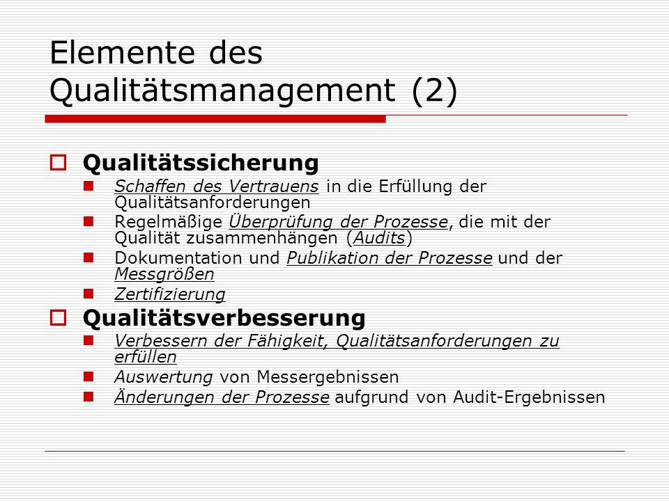 Elemente des Qualitätsmanagement (2)  Qualitätssicherung Schaffen des Vertrauens in die Erfüllung der Qualitätsanforderungen Regelmäßige Überprüfung der Prozesse, die mit der Qualität zusammenhängen (Audits) Dokumentation und Publikation der Prozesse und der Messgrößen Zertifizierung  Qualitätsverbesserung Verbessern der Fähigkeit, Qualitätsanforderungen zu erfüllen Auswertung von Messergebnissen Änderungen der Prozesse aufgrund von Audit-Ergebnissen