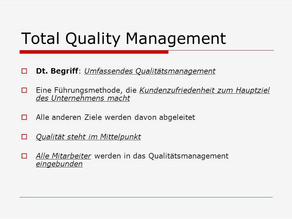 Total Quality Management  Dt.