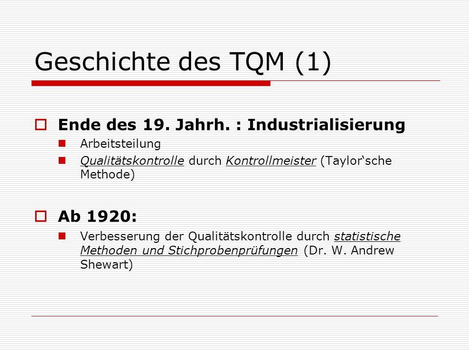 Geschichte des TQM (1)  Ende des 19.Jahrh.