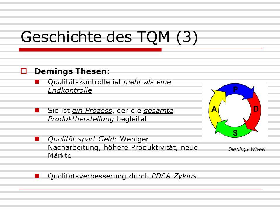 Geschichte des TQM (3)  Demings Thesen: Qualitätskontrolle ist mehr als eine Endkontrolle Sie ist ein Prozess, der die gesamte Produktherstellung begleitet Qualität spart Geld: Weniger Nacharbeitung, höhere Produktivität, neue Märkte Qualitätsverbesserung durch PDSA-Zyklus Demings Wheel