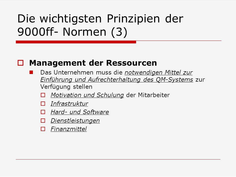 Die wichtigsten Prinzipien der 9000ff- Normen (3)  Management der Ressourcen Das Unternehmen muss die notwendigen Mittel zur Einführung und Aufrechterhaltung des QM-Systems zur Verfügung stellen  Motivation und Schulung der Mitarbeiter  Infrastruktur  Hard- und Software  Dienstleistungen  Finanzmittel