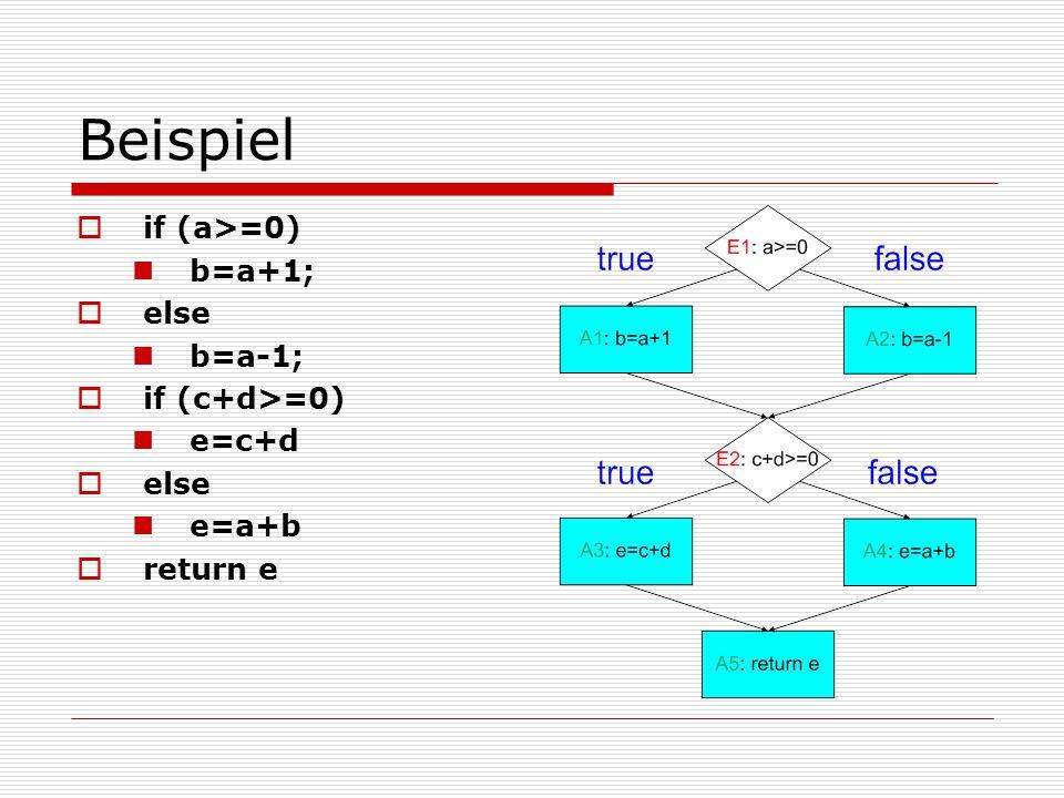 Beispiel  if (a>=0) b=a+1;  else b=a-1;  if (c+d>=0) e=c+d  else e=a+b  return e