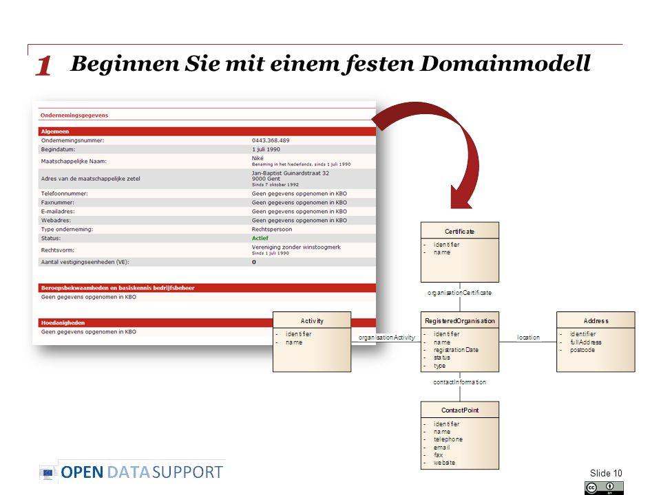 Beginnen Sie mit einem festen Domainmodell Slide 10 1