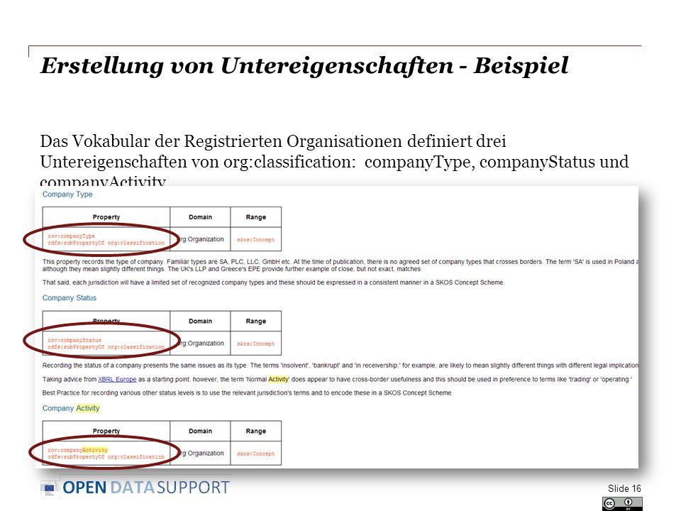Erstellung von Untereigenschaften - Beispiel Das Vokabular der Registrierten Organisationen definiert drei Untereigenschaften von org:classification: companyType, companyStatus und companyActivity.