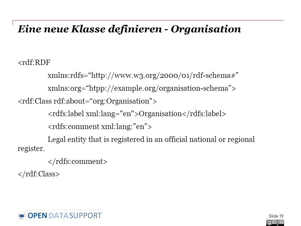 Eine neue Klasse definieren - Organisation <rdf:RDF xmlns:rdfs= http://www.w3.org/2000/01/rdf-schema# xmlns:org= htpp://example.org/organisation-schema > Organisation Legal entity that is registered in an official national or regional register.