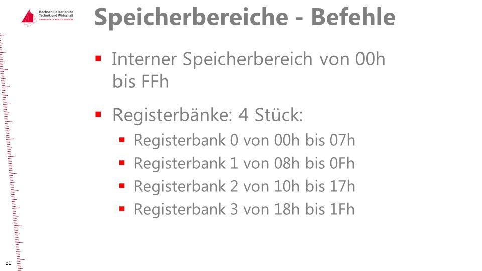 Speicherbereiche - Befehle  Interner Speicherbereich von 00h bis FFh  Registerbänke: 4 Stück:  Registerbank 0 von 00h bis 07h  Registerbank 1 von