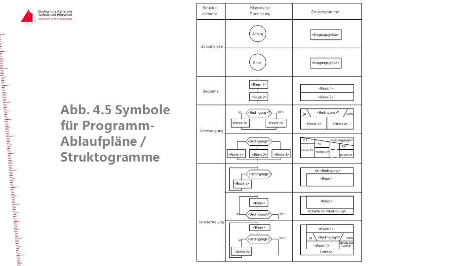 Abb. 4.5 Symbole für Programm- Ablaufpläne / Struktogramme