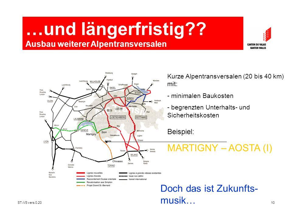 ST-VS vers 0.2010 Kurze Alpentransversalen (20 bis 40 km) mit: - minimalen Baukosten - begrenzten Unterhalts- und Sicherheitskosten Beispiel: MARTIGNY