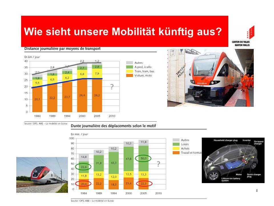 ST-VS vers 0.208 Wie sieht unsere Mobilität künftig aus?