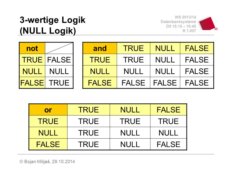 WS 2013/14 Datenbanksysteme D0 15:15 – 16:45 R 1.007 © Bojan Milijaš, 29.10.2014 3-wertige Logik (NULL Logik) not TRUEFALSE NULL FALSETRUE andTRUENULL