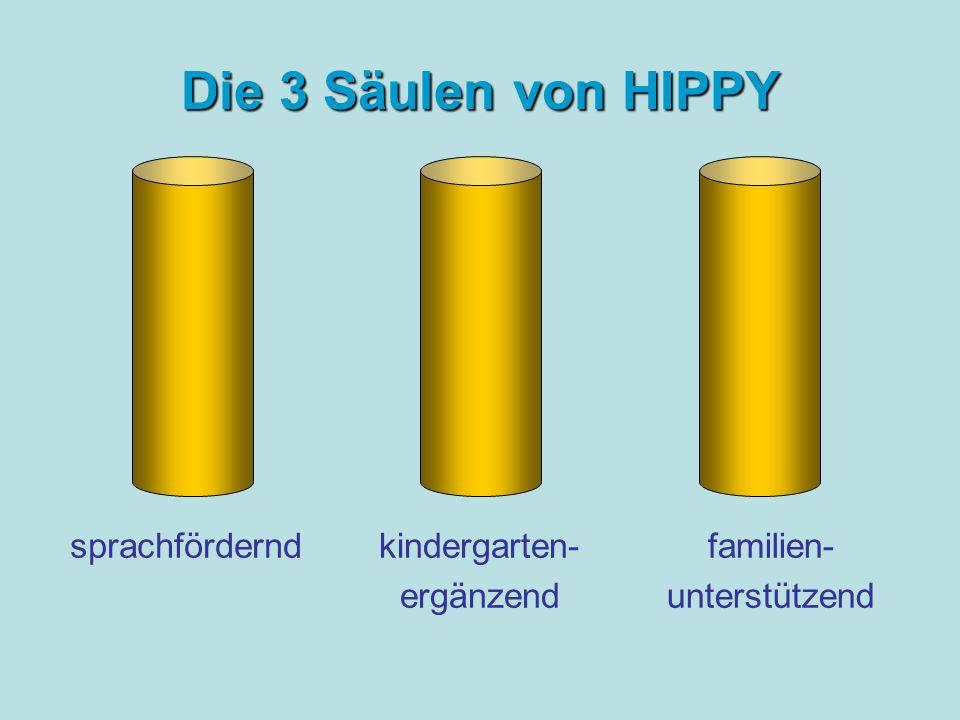 Die 3 Säulen von HIPPY sprachförderndkindergarten- ergänzend familien- unterstützend