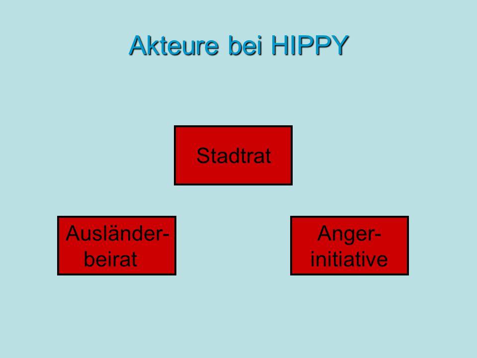 Ausländer- beirat Stadtrat Anger- initiative Akteure bei HIPPY