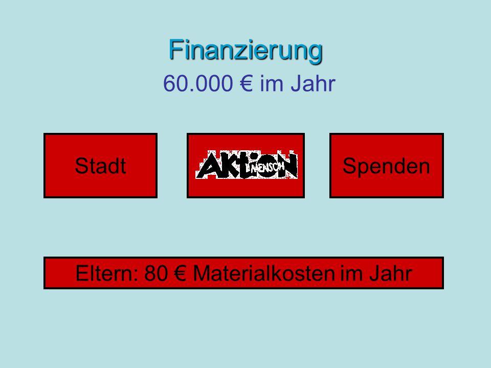 Finanzierung Finanzierung 60.000 € im Jahr StadtSpenden Eltern: 80 € Materialkosten im Jahr