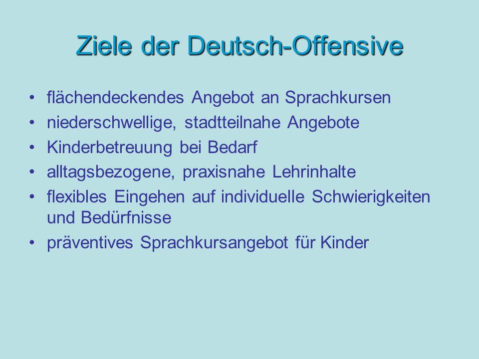 38 HIPPY-Familien 2005/06 Quelle: Bierschock, K.: Untersuchung zur beruflichen und sozialen Integration von Migrantenfamilien.