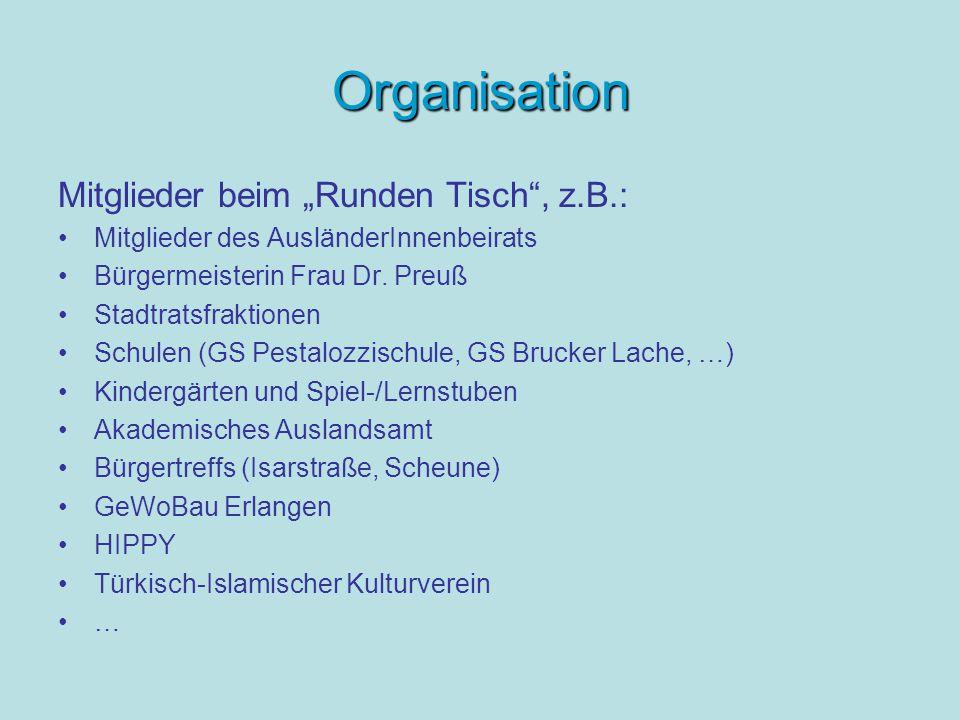 """Organisation Mitglieder beim """"Runden Tisch , z.B.: Mitglieder des AusländerInnenbeirats Bürgermeisterin Frau Dr."""