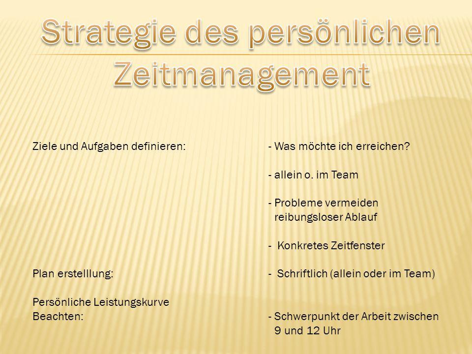 Ziele und Aufgaben definieren:- Was möchte ich erreichen? - allein o. im Team - Probleme vermeiden reibungsloser Ablauf - Konkretes Zeitfenster Plan e