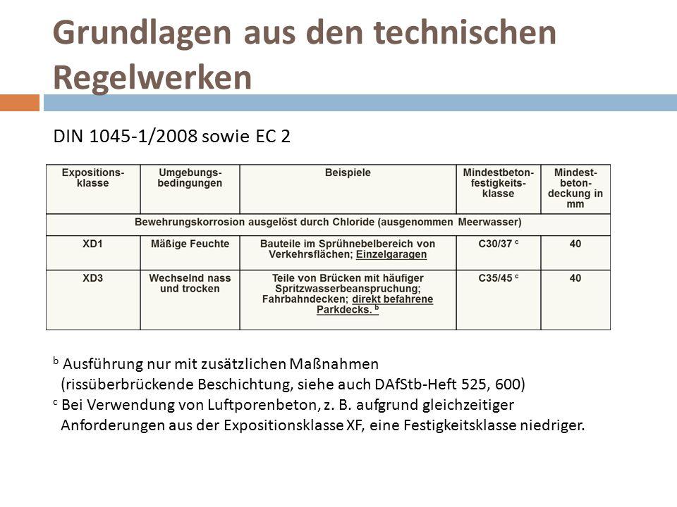 Grundlagen aus den technischen Regelwerken DIN 1045-1/2008 sowie EC 2 b Ausführung nur mit zusätzlichen Maßnahmen (rissüberbrückende Beschichtung, sie
