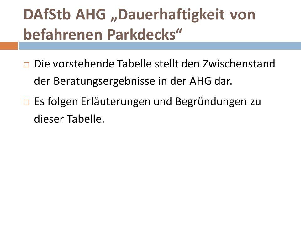  Die vorstehende Tabelle stellt den Zwischenstand der Beratungsergebnisse in der AHG dar.  Es folgen Erläuterungen und Begründungen zu dieser Tabell