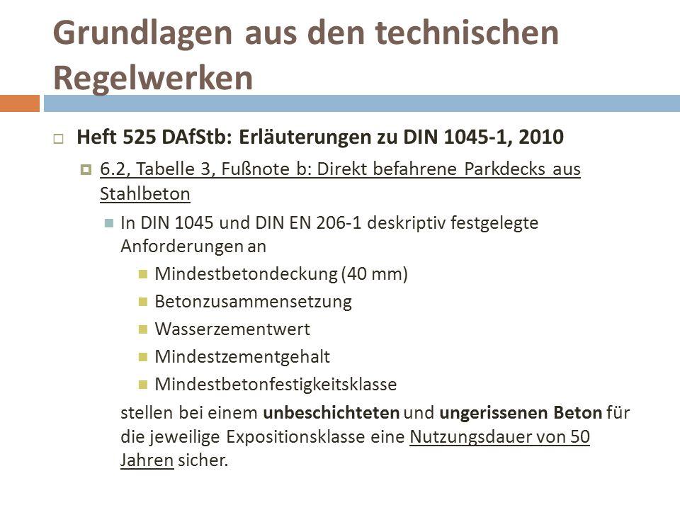 """DAfStb AHG """"Dauerhaftigkeit von befahrenen Parkdecks Überarbeitung Heft 600 DAfStb  Grundlage: Instandsetzungsrichtlinie des DAfStb von 2001 (da das Erscheinungsdatum der neuen Instandhaltungsrichtlinie unbestimmt ist)."""