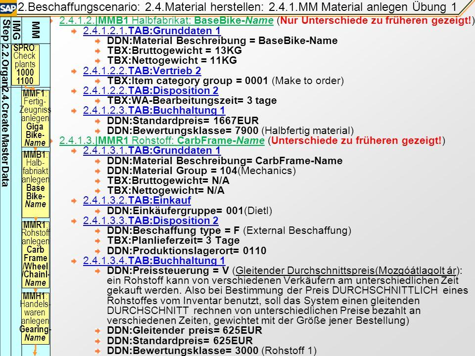 Inhalt der Übung Hausaufgabe 1 überprüfen: ALV Grid ins Excel exportieren 2.Beschaffungszenario (Fortgesetzt): 2.4.Masterdaten herstellen (Fortgesetzt