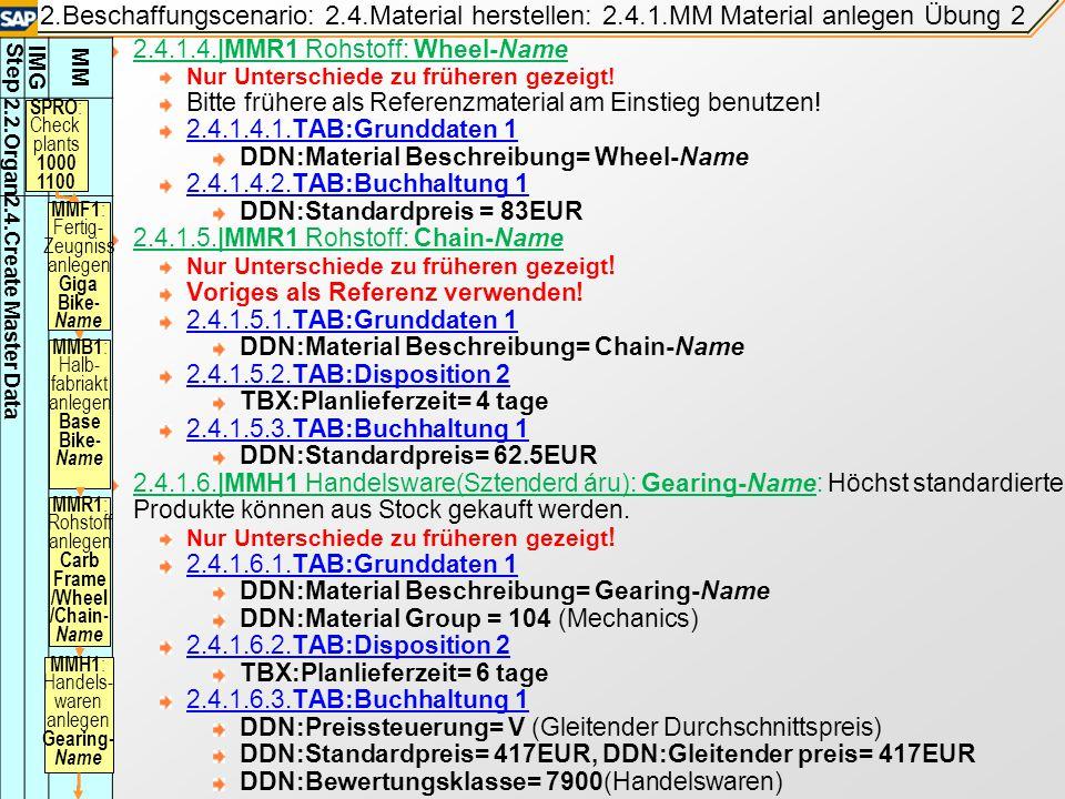 2.Beschaffungscenario: 2.4.Material herstellen: 2.4.1.MM Material anlegen Übung 1 2.4.1.2.|MMB1 Halbfabrikat: BaseBike-Name (Nur Unterschiede zu frühe