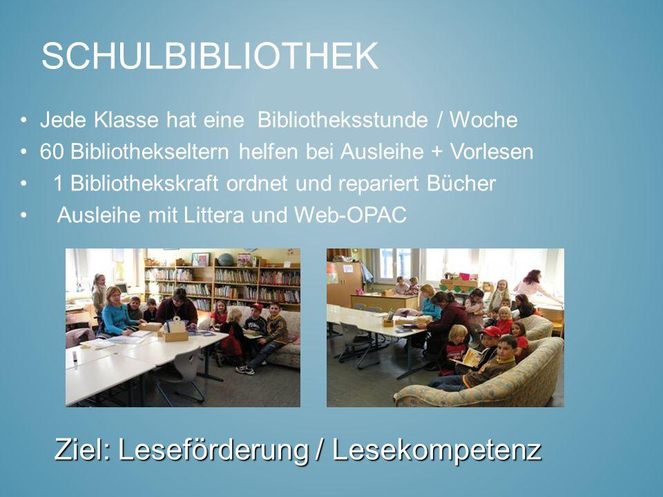 SCHULBIBLIOTHEK Jede Klasse hat eine Bibliotheksstunde / Woche 60 Bibliothekseltern helfen bei Ausleihe + Vorlesen 1 Bibliothekskraft ordnet und repar