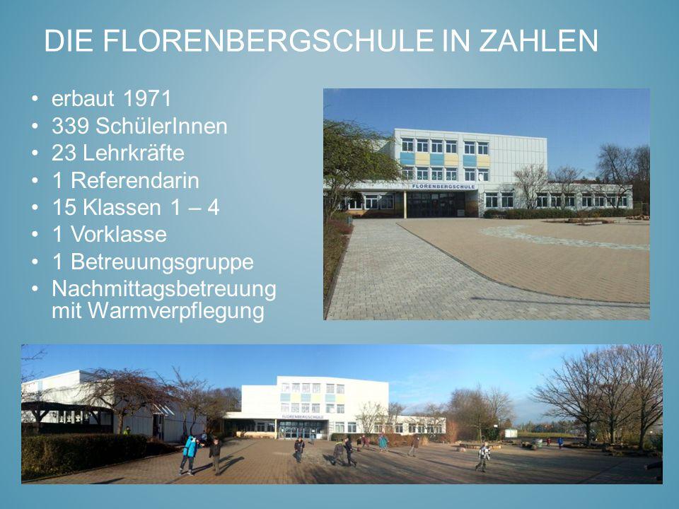 DIE FLORENBERGSCHULE IN ZAHLEN erbaut 1971 339 SchülerInnen 23 Lehrkräfte 1 Referendarin 15 Klassen 1 – 4 1 Vorklasse 1 Betreuungsgruppe Nachmittagsbe